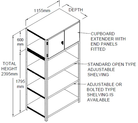 other-cupboard-figure1