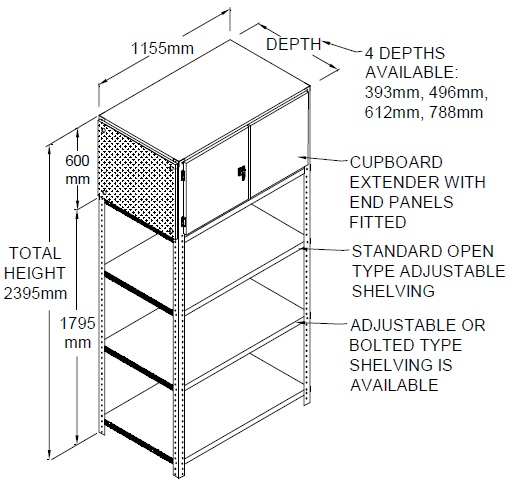 other-cupboard-figure3